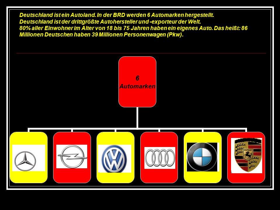 Beantwortet folgende Fragen.Welchem Auto steht das Logo VW.