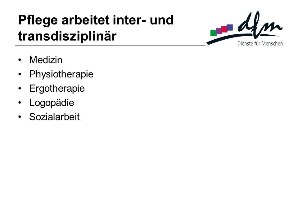 Pflege arbeitet inter- und transdisziplinär Medizin Physiotherapie Ergotherapie Logopädie Sozialarbeit