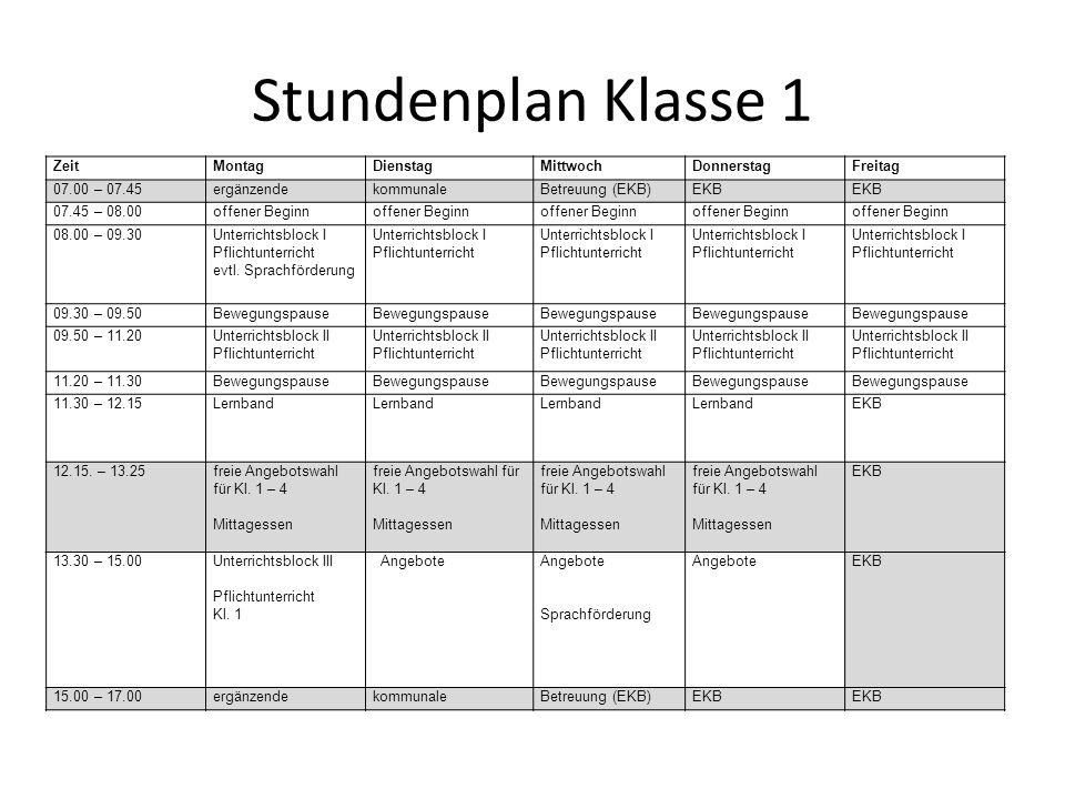 Stundenplan Klasse 1 ZeitMontagDienstagMittwochDonnerstagFreitag 07.00 – 07.45ergänzendekommunaleBetreuung (EKB)EKB 07.45 – 08.00offener Beginn 08.00