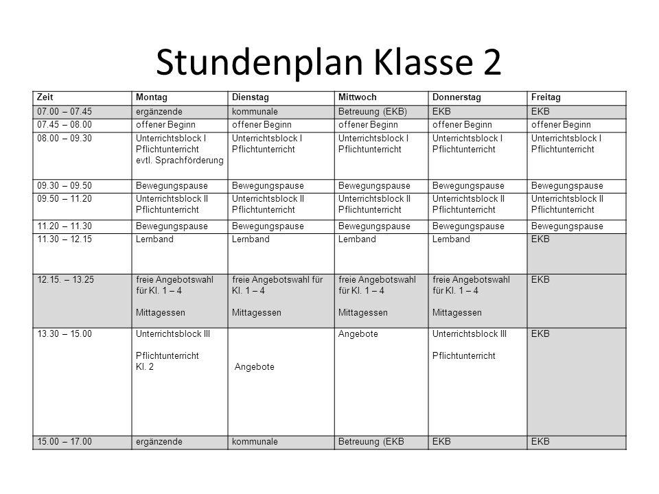 Stundenplan Klasse 2 ZeitMontagDienstagMittwochDonnerstagFreitag 07.00 – 07.45ergänzendekommunaleBetreuung (EKB)EKB 07.45 – 08.00offener Beginn 08.00