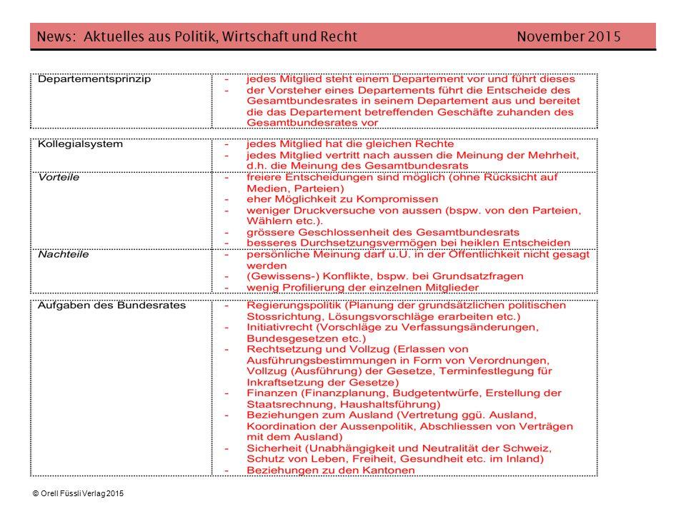 News: Aktuelles aus Politik, Wirtschaft und Recht November 2015 © Orell Füssli Verlag 2015 Frauen im Bundesrat Auftrag: Lesen Sie den Artikel der Neuen Zürcher Zeitung aufmerksam durch und schreiben Sie anschliessend einen Leserbrief an die Zeitung, indem Sie Pro- und Kontra-Argumente bzgl.