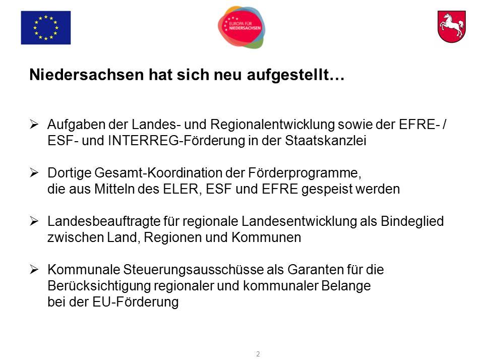 Niedersachsen hat sich neu aufgestellt…  Aufgaben der Landes- und Regionalentwicklung sowie der EFRE- / ESF- und INTERREG-Förderung in der Staatskanz