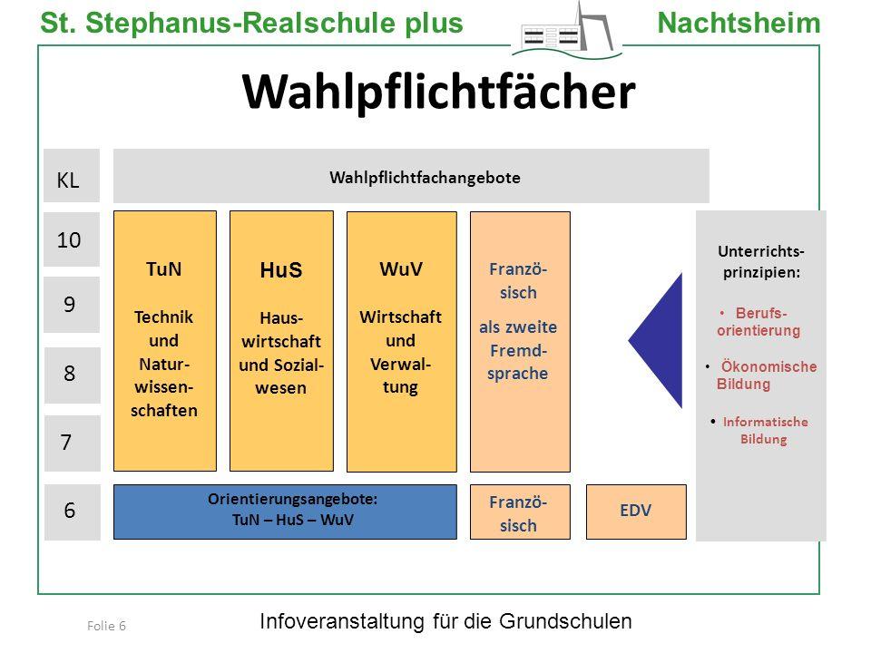Infoveranstaltung für die Grundschulen St. Stephanus-Realschule plusNachtsheim Folie 6 Wahlpflichtfächer Wahlpflichtfachangebote Unterrichts- prinzipi
