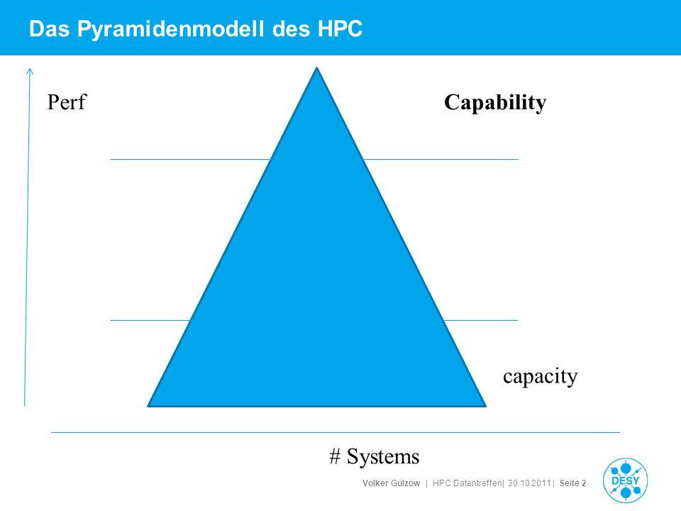 Volker Gülzow | HPC Datentreffen| 30.10 2011 | Seite 2 Das Pyramidenmodell des HPC CapabilityPerf # Systems capacity