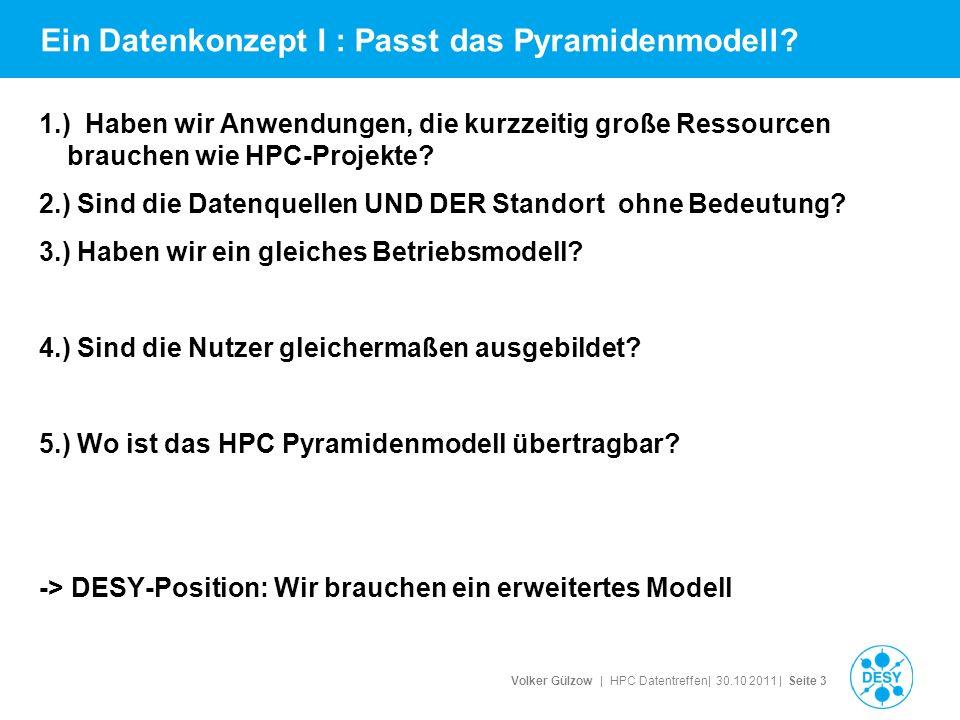 Volker Gülzow | HPC Datentreffen| 30.10 2011 | Seite 3 1.) Haben wir Anwendungen, die kurzzeitig große Ressourcen brauchen wie HPC-Projekte? 2.) Sind