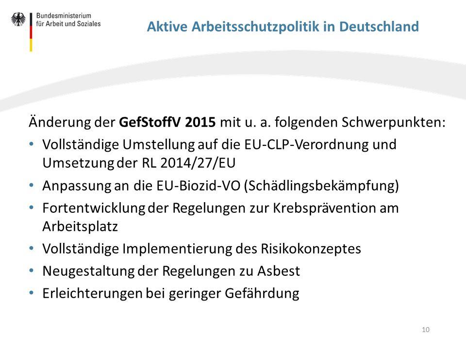 10 Aktive Arbeitsschutzpolitik in Deutschland Änderung der GefStoffV 2015 mit u. a. folgenden Schwerpunkten: Vollständige Umstellung auf die EU-CLP-Ve
