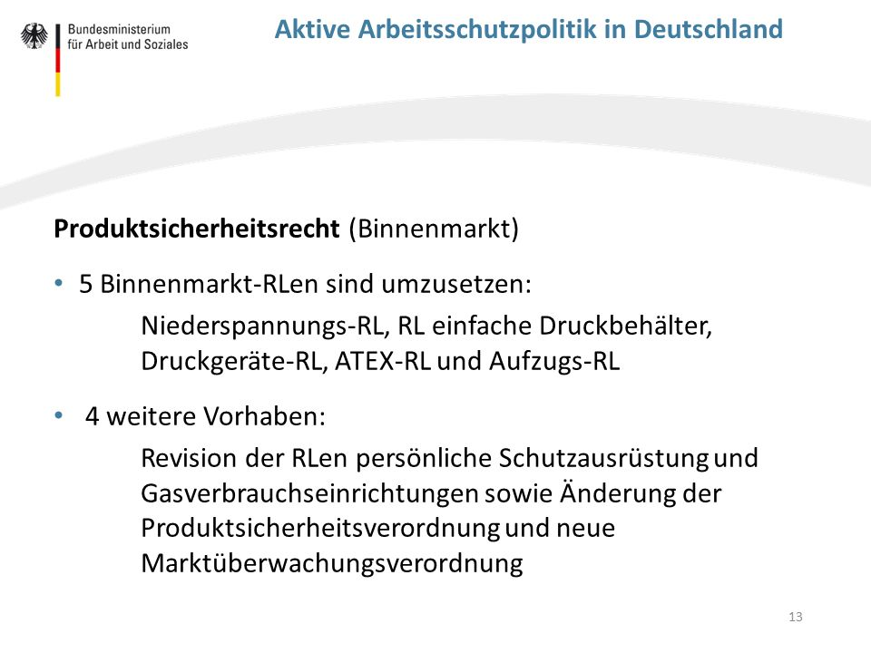 13 Aktive Arbeitsschutzpolitik in Deutschland Produktsicherheitsrecht (Binnenmarkt) 5 Binnenmarkt-RLen sind umzusetzen: Niederspannungs-RL, RL einfach