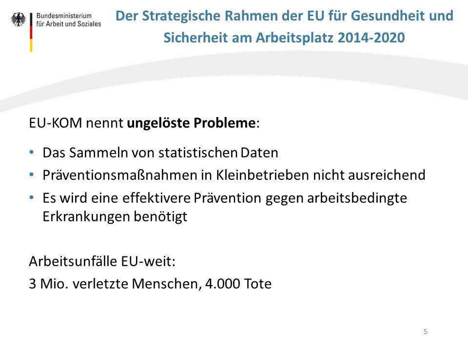 6 Der Strategische Rahmen der EU für Gesundheit und Sicherheit am Arbeitsplatz 2014-2020 EU-KOM nennt zukünftige Herausforderungen: 1.Herausforderung: Die Umsetzung der Arbeitsschutzbestimmungen in Klein- und Kleinstbetrieben 2.Eine bessere Prävention von arbeitsbedingten Erkrankungen 3.Die Gestaltung des demografischen Wandels