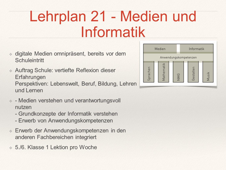 Lehrplan 21 - Medien und Informatik ❖ digitale Medien omnipräsent, bereits vor dem Schuleintritt ❖ Auftrag Schule: vertiefte Reflexion dieser Erfahrun
