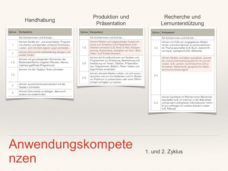 Anwendungskompete nzen 1. und 2. Zyklus Produktion und Präsentation Handhabung Recherche und Lernunterstützung