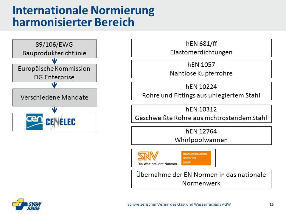 1/2Right11.60Left 11.601/2 7.60 Placeholder 6.00 6.80 Placeholder title Placeholder Top 9.20 Bottom 9.20 Center 0.80 Internationale Normierung harmonisierter Bereich Schweizerischer Verein des Gas- und Wasserfaches SVGW 15 89/106/EWG Bauprodukterichtlinie Europäische Kommission DG Enterprise Verschiedene Mandate hEN 681/ff Elastomerdichtungen hEN 1057 Nahtlose Kupferrohre hEN 10224 Rohre und Fittings aus unlegiertem Stahl hEN 10312 Geschweißte Rohre aus nichtrostendem Stahl hEN 12764 Whirlpoolwannen Übernahme der EN Normen in das nationale Normenwerk