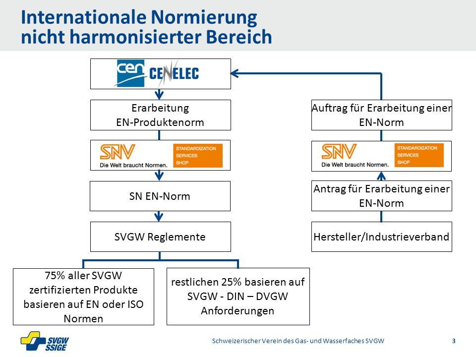 1/2Right11.60Left 11.601/2 7.60 Placeholder 6.00 6.80 Placeholder title Placeholder Top 9.20 Bottom 9.20 Center 0.80 Internationale Normierung harmonisierter Bereich Schweizerischer Verein des Gas- und Wasserfaches SVGW 14 hEN 14145-1 bis 3 Wasserzähler SN EN 14145-1 bis 3 2004/22/EU Messgeräterichtlinie Europäische Kommission DG Enterprise Mandat M/374 Messgeräte EN ISO 4064-1 bis 5 Wasserzähler SN EN ISO 4064-1 bis 5 NEU ungültig