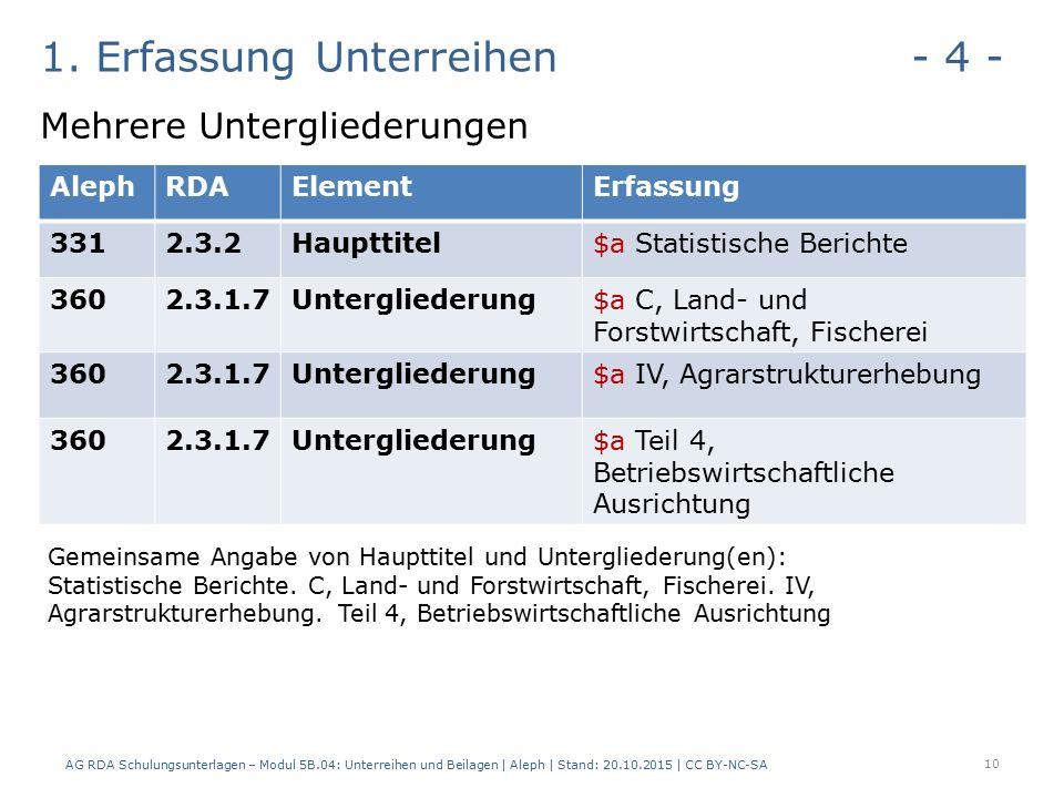 1. Erfassung Unterreihen - 4 - Mehrere Untergliederungen AG RDA Schulungsunterlagen – Modul 5B.04: Unterreihen und Beilagen | Aleph | Stand: 20.10.201