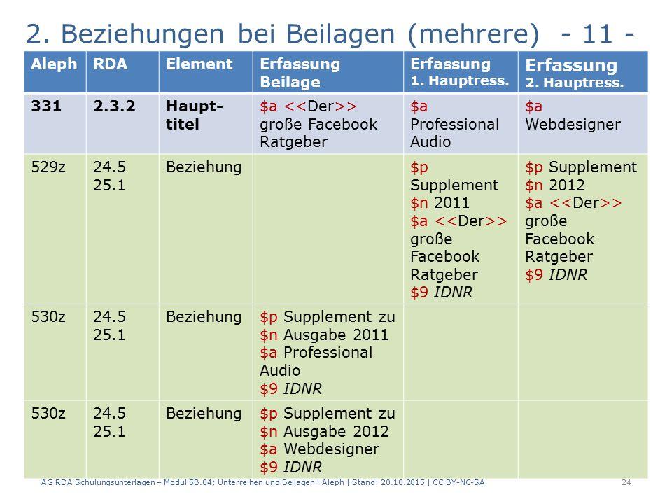 2. Beziehungen bei Beilagen (mehrere) - 11 - Mehrere Beziehungen AG RDA Schulungsunterlagen – Modul 5B.04: Unterreihen und Beilagen | Aleph | Stand: 2