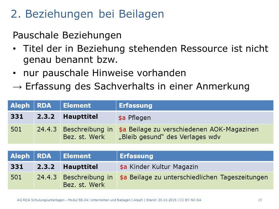 2. Beziehungen bei Beilagen Pauschale Beziehungen Titel der in Beziehung stehenden Ressource ist nicht genau benannt bzw. nur pauschale Hinweise vorha