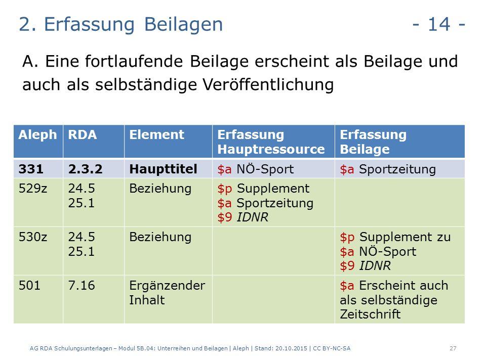 2. Erfassung Beilagen - 14 - A.