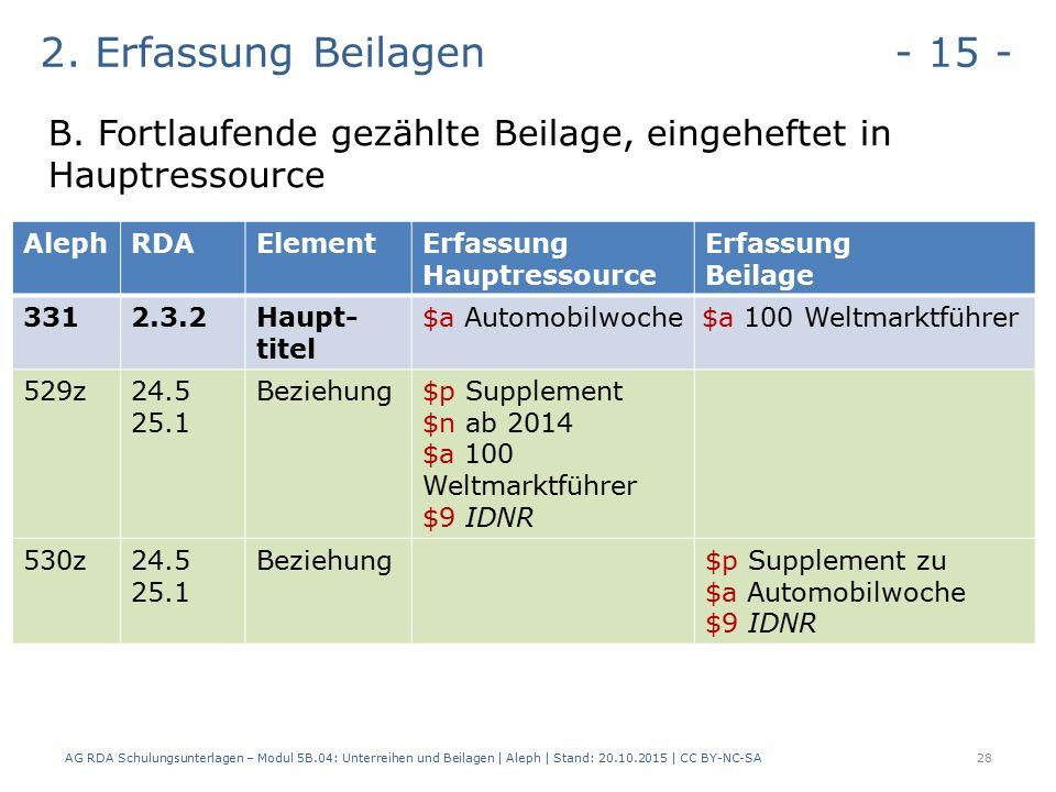 2. Erfassung Beilagen - 15 - B.