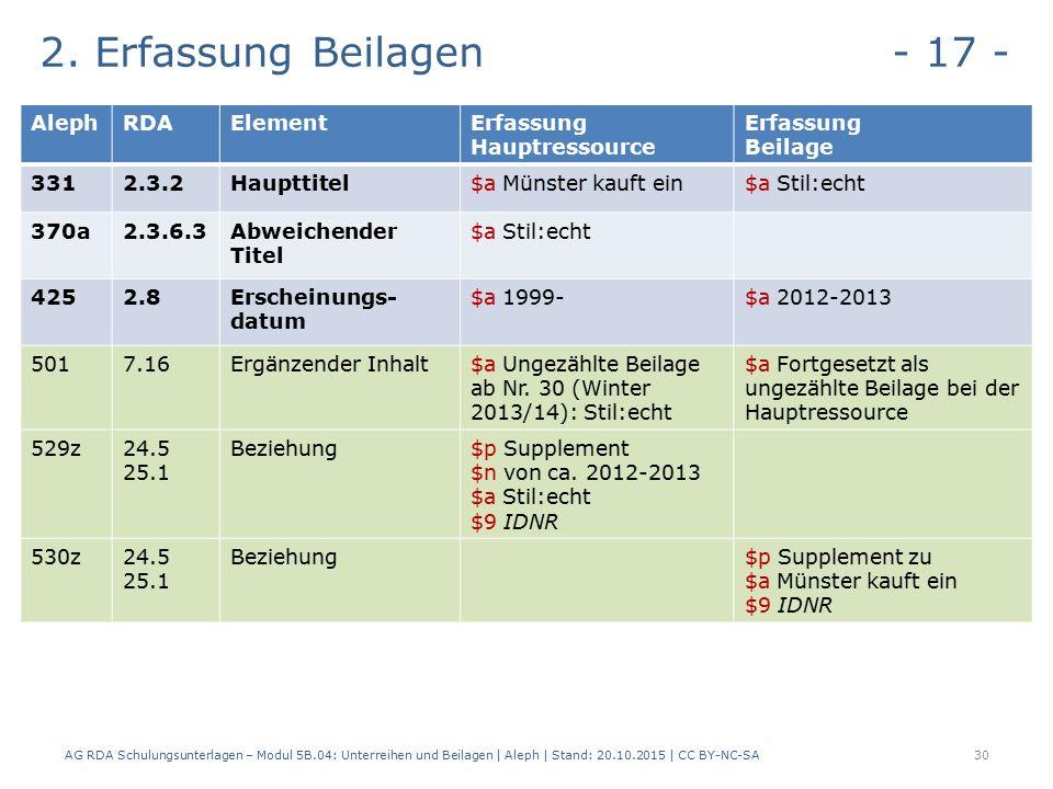 2. Erfassung Beilagen - 17 - AG RDA Schulungsunterlagen – Modul 5B.04: Unterreihen und Beilagen | Aleph | Stand: 20.10.2015 | CC BY-NC-SA30 AlephRDAEl