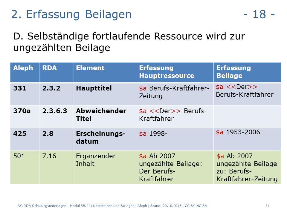 2. Erfassung Beilagen - 18 - D.