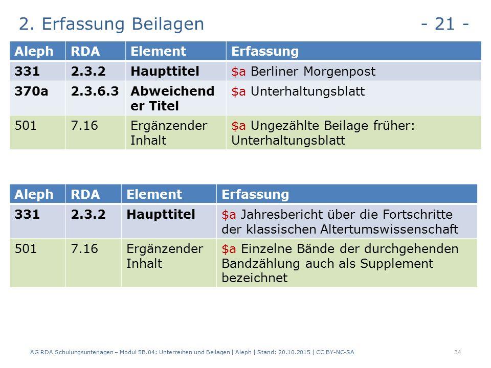 2. Erfassung Beilagen - 21 - AG RDA Schulungsunterlagen – Modul 5B.04: Unterreihen und Beilagen | Aleph | Stand: 20.10.2015 | CC BY-NC-SA34 AlephRDAEl