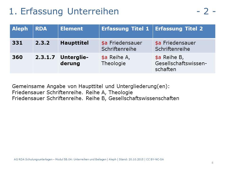 1. Erfassung Unterreihen - 2 - AG RDA Schulungsunterlagen – Modul 5B.04: Unterreihen und Beilagen | Aleph | Stand: 20.10.2015 | CC BY-NC-SA 8 AlephRDA
