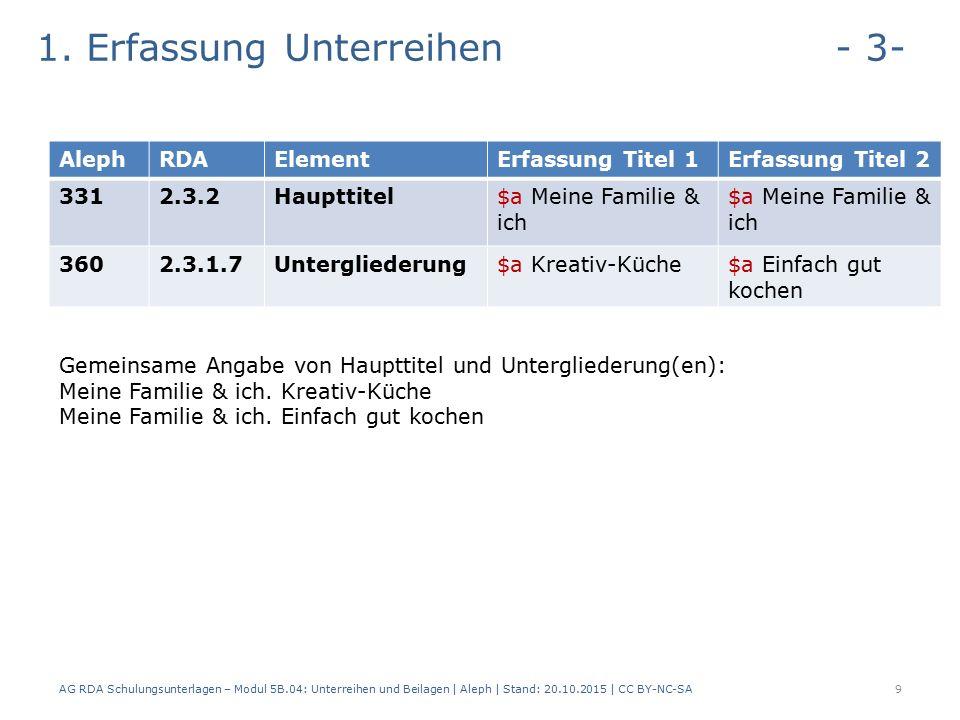 1. Erfassung Unterreihen - 3- AG RDA Schulungsunterlagen – Modul 5B.04: Unterreihen und Beilagen | Aleph | Stand: 20.10.2015 | CC BY-NC-SA9 AlephRDAEl