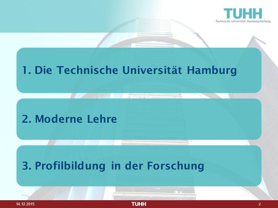2 14.12.2015 1.Die Technische Universität Hamburg 2.