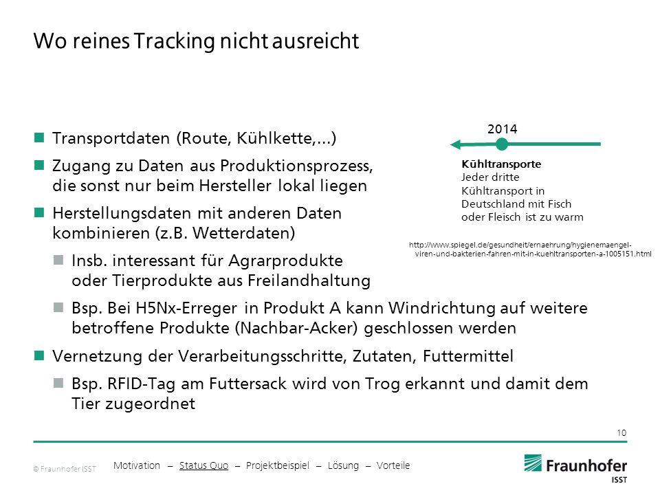 © Fraunhofer ISST Wo reines Tracking nicht ausreicht 10 http://www.spiegel.de/gesundheit/ernaehrung/hygienemaengel- viren-und-bakterien-fahren-mit-in-kuehltransporten-a-1005151.html Transportdaten (Route, Kühlkette,...) Zugang zu Daten aus Produktionsprozess, die sonst nur beim Hersteller lokal liegen Herstellungsdaten mit anderen Daten kombinieren (z.B.