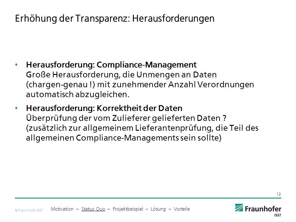 © Fraunhofer ISST Erhöhung der Transparenz: Herausforderungen Herausforderung: Compliance-Management Große Herausforderung, die Unmengen an Daten (chargen-genau !) mit zunehmender Anzahl Verordnungen automatisch abzugleichen.