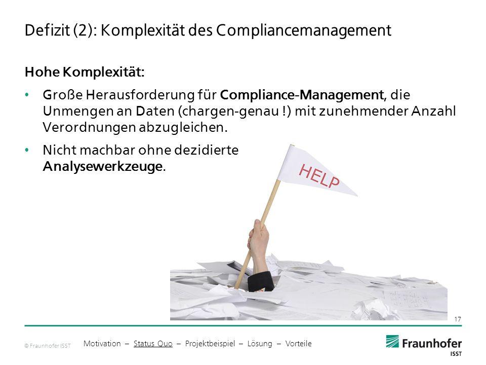 © Fraunhofer ISST Defizit (2): Komplexität des Compliancemanagement 17 Motivation – Status Quo – Projektbeispiel – Lösung – Vorteile Hohe Komplexität: Große Herausforderung für Compliance-Management, die Unmengen an Daten (chargen-genau !) mit zunehmender Anzahl Verordnungen abzugleichen.