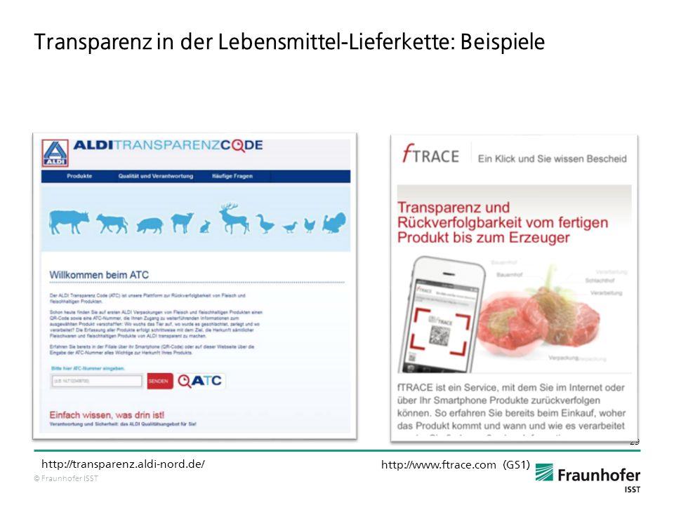 © Fraunhofer ISST 29 Transparenz in der Lebensmittel-Lieferkette: Beispiele http://transparenz.aldi-nord.de/ http://www.ftrace.com (GS1)