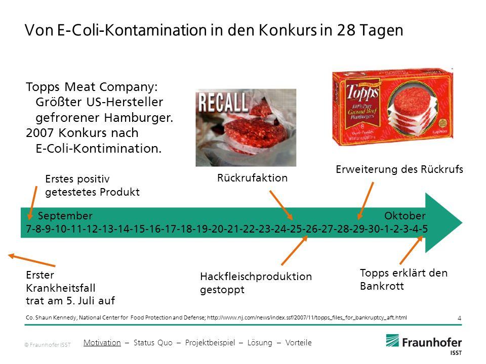 © Fraunhofer ISST Von E-Coli-Kontamination in den Konkurs in 28 Tagen 4 Co.