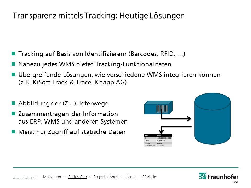 © Fraunhofer ISST Transparenz mittels Tracking: Heutige Lösungen Tracking auf Basis von Identifizierern (Barcodes, RFID, …) Nahezu jedes WMS bietet Tracking-Funktionalitäten Übergreifende Lösungen, wie verschiedene WMS integrieren können (z.B.