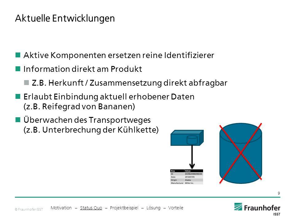 © Fraunhofer ISST Aktive Komponenten ersetzen reine Identifizierer Information direkt am Produkt Z.B.