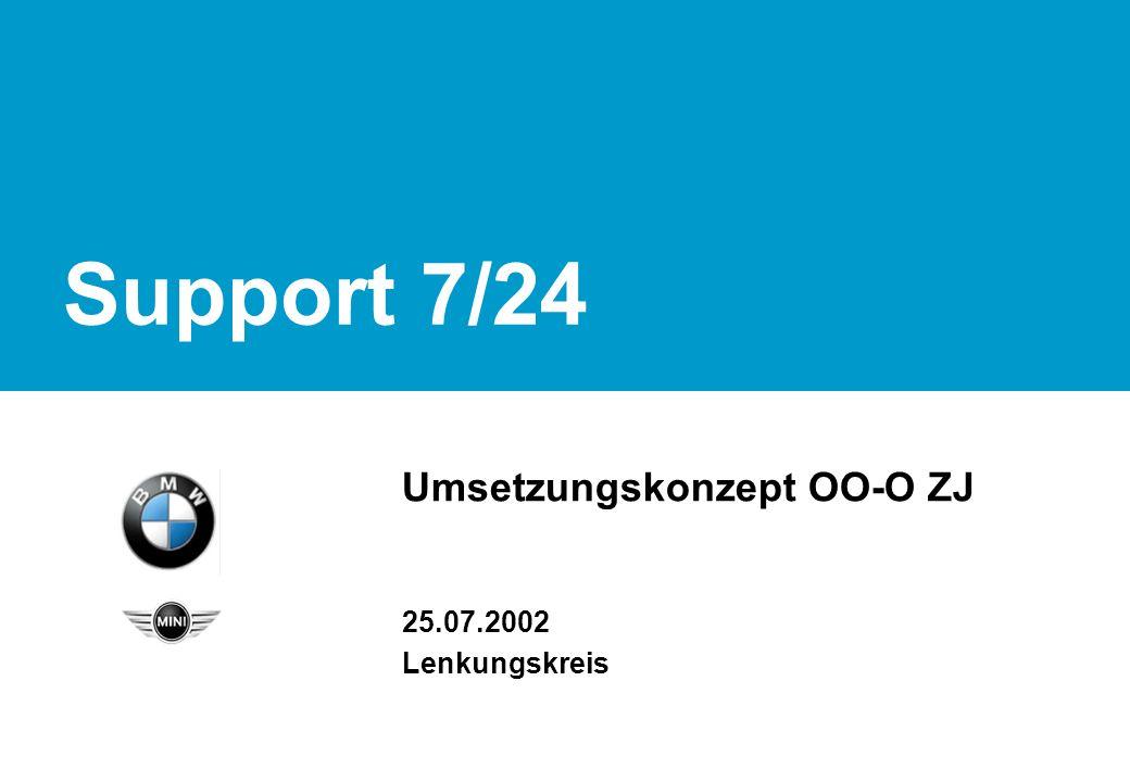 BMW 24/7 Support© Accenture 2002 1 Erweiterter Betrieb OO-O ZJ Betrieb Umsetzung OO-O ZJ Zielsetzung und Ablauf des Projekts Projekt OO-O Umsetzungs- plan OO-O ZJ Umsetzungs- plan Supportmodell Abgestimmtes Supportmodell für BMW Group Januar 2002 Juni 2002 August 2002 Janua r 2003 Supportzeiten Kosten SLA Arbeitszeiten ITL-Auftrag  Kosten .