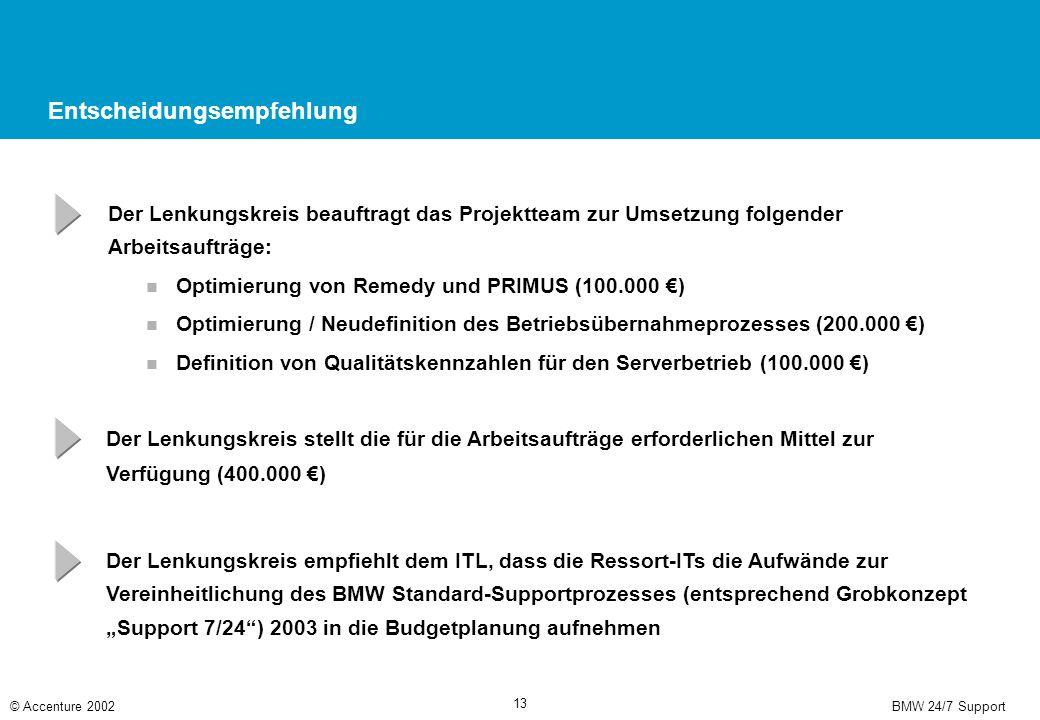 BMW 24/7 Support© Accenture 2002 13 Entscheidungsempfehlung Der Lenkungskreis beauftragt das Projektteam zur Umsetzung folgender Arbeitsaufträge: Der