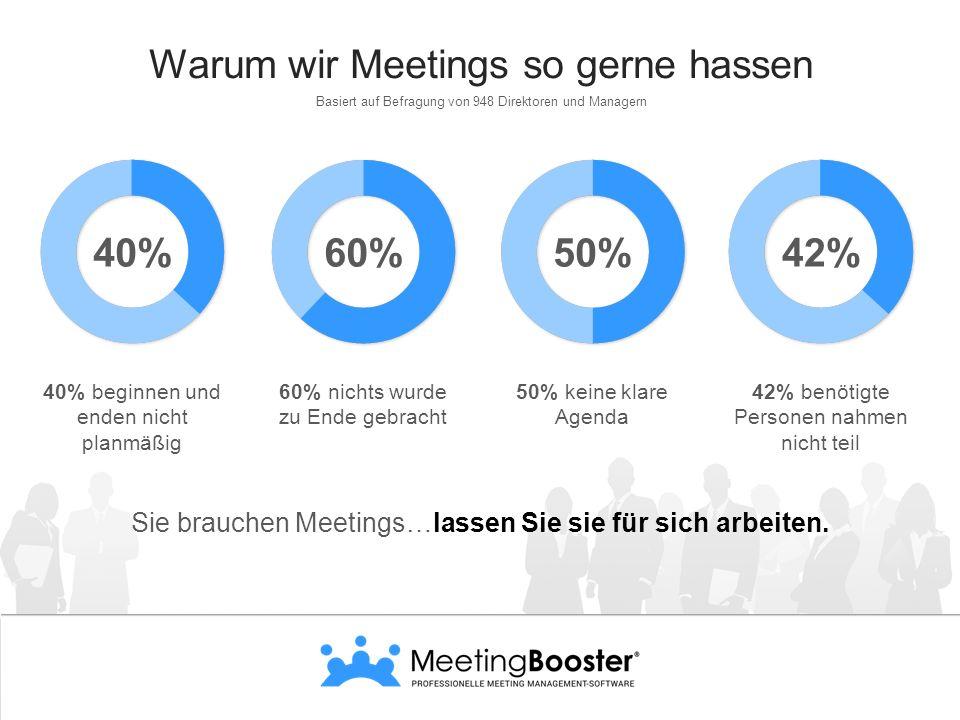 Warum wir Meetings so gerne hassen Basiert auf Befragung von 948 Direktoren und Managern 40% beginnen und enden nicht planmäßig 60% nichts wurde zu En