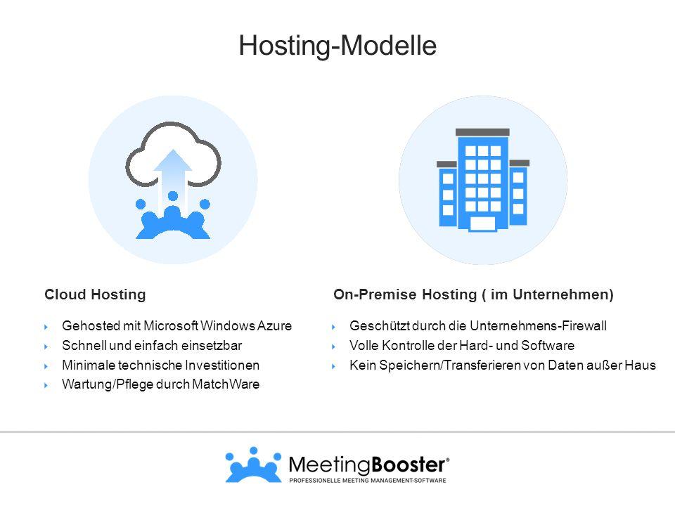Hosting-Modelle  Gehosted mit Microsoft Windows Azure  Schnell und einfach einsetzbar  Minimale technische Investitionen  Wartung/Pflege durch Mat