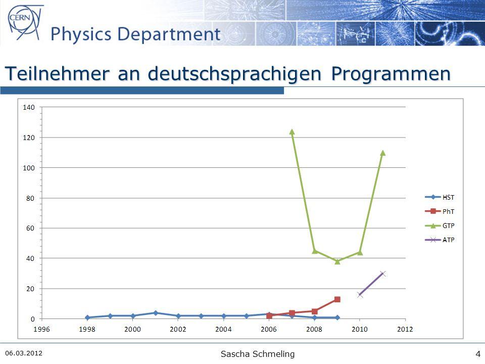 Teilnehmer an deutschsprachigen Programmen 06.03.2012 Sascha Schmeling4