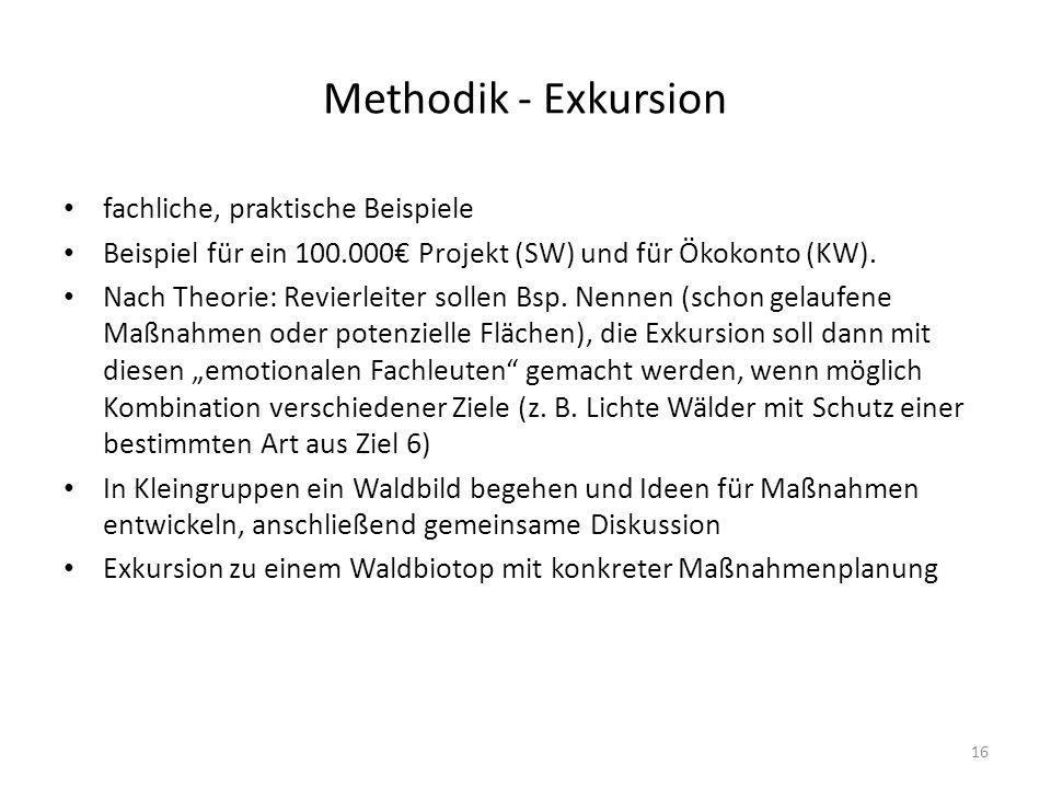 Methodik - Exkursion fachliche, praktische Beispiele Beispiel für ein 100.000€ Projekt (SW) und für Ökokonto (KW). Nach Theorie: Revierleiter sollen B