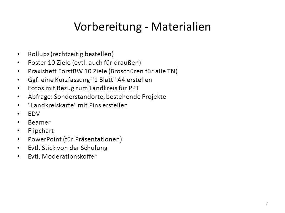 Vorbereitung - Materialien Rollups (rechtzeitig bestellen) Poster 10 Ziele (evtl. auch für draußen) Praxisheft ForstBW 10 Ziele (Broschüren für alle T