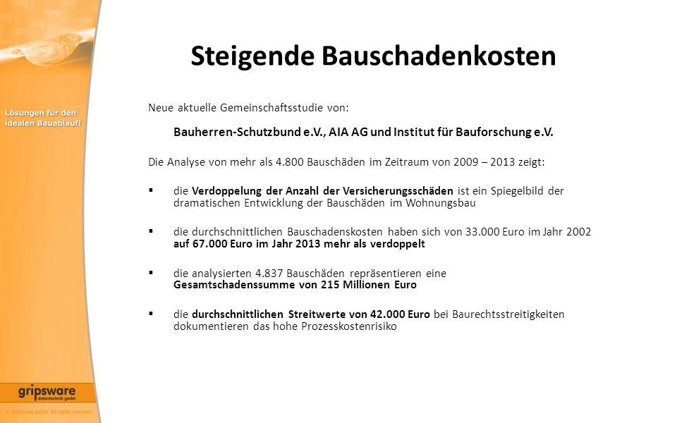 Steigende Bauschadenkosten Neue aktuelle Gemeinschaftsstudie von: Bauherren-Schutzbund e.V., AIA AG und Institut für Bauforschung e.V.