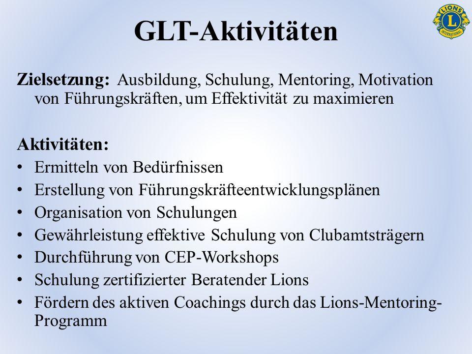 GLT-Aktivitäten Zielsetzung: Ausbildung, Schulung, Mentoring, Motivation von Führungskräften, um Effektivität zu maximieren Aktivitäten: Ermitteln von Bedürfnissen Erstellung von Führungskräfteentwicklungsplänen Organisation von Schulungen Gewährleistung effektive Schulung von Clubamtsträgern Durchführung von CEP-Workshops Schulung zertifizierter Beratender Lions Fördern des aktiven Coachings durch das Lions-Mentoring- Programm