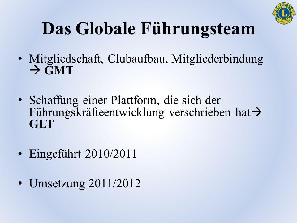 Das Globale Führungsteam Mitgliedschaft, Clubaufbau, Mitgliederbindung  GMT Schaffung einer Plattform, die sich der Führungskräfteentwicklung verschr