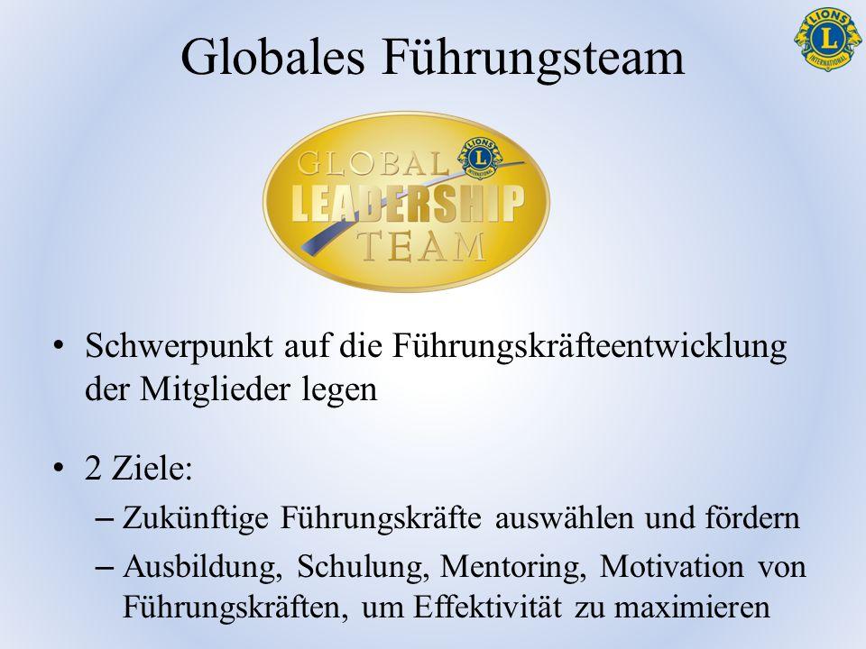 Globales Führungsteam Schwerpunkt auf die Führungskräfteentwicklung der Mitglieder legen 2 Ziele: – Zukünftige Führungskräfte auswählen und fördern –
