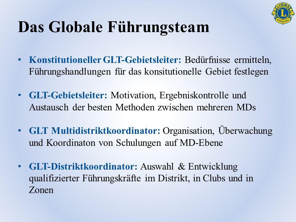 Das Globale Führungsteam Konstitutioneller GLT-Gebietsleiter: Bedürfnisse ermitteln, Führungshandlungen für das konsitutionelle Gebiet festlegen GLT-G