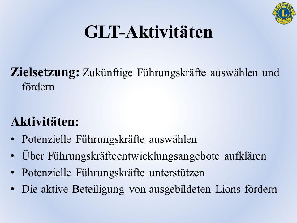 GLT-Aktivitäten Zielsetzung: Zukünftige Führungskräfte auswählen und fördern Aktivitäten: Potenzielle Führungskräfte auswählen Über Führungskräfteentwicklungsangebote aufklären Potenzielle Führungskräfte unterstützen Die aktive Beteiligung von ausgebildeten Lions fördern