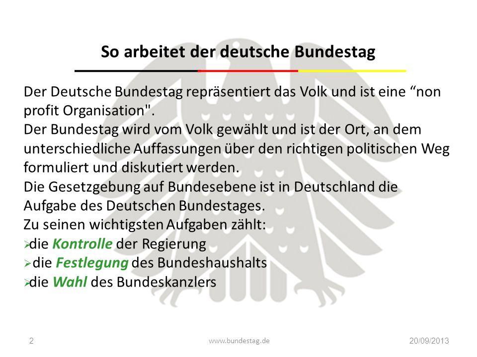 """So arbeitet der deutsche Bundestag Der Deutsche Bundestag repräsentiert das Volk und ist eine """"non profit Organisation"""