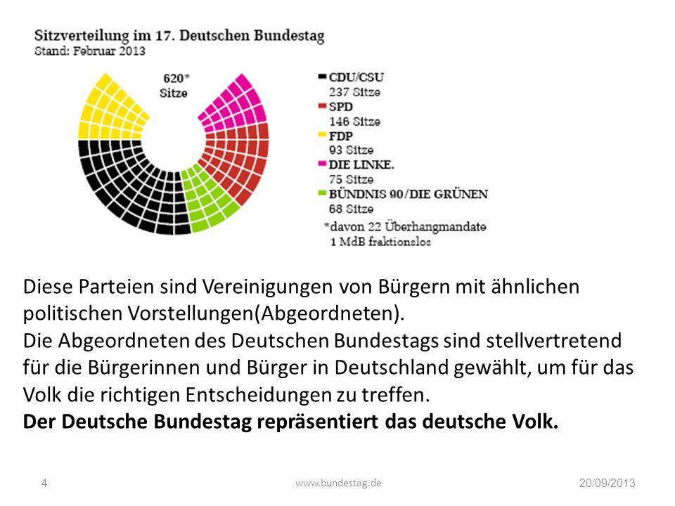 Diese Parteien sind Vereinigungen von Bürgern mit ähnlichen politischen Vorstellungen(Abgeordneten). Die Abgeordneten des Deutschen Bundestags sind st