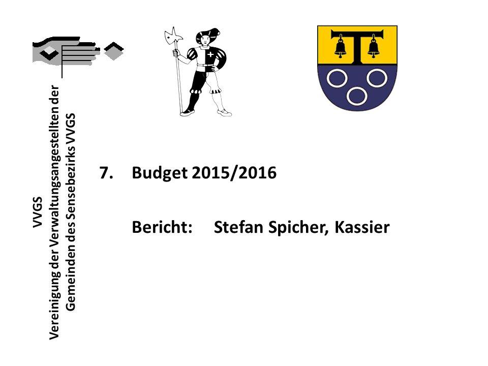 7.Budget 2015/2016 Bericht: Stefan Spicher, Kassier